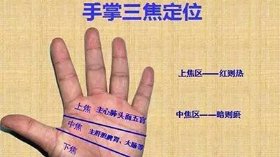 《健康北京》手上的健康密码