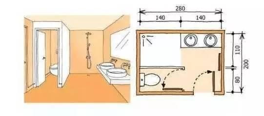卫生间装修尺寸,精细到每一毫米的设计!图片