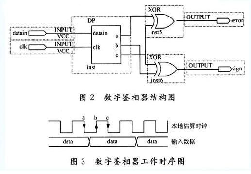 x光机电路结构组成