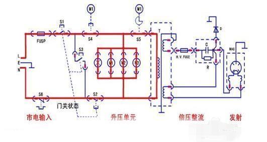 微波炉高压电容器短路造成不工作的故障分析与维修方法