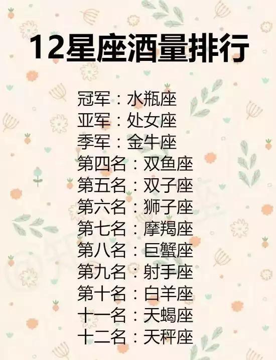 鄉村愛情王云好酒量_拼酒量_十二星座誰酒量最好