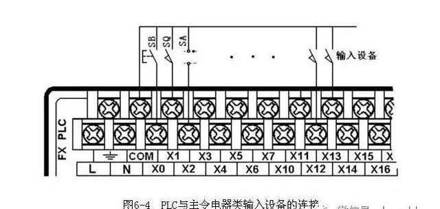 图中的plc为直流汇点式输入,即所有输入点共用一个公共端com,同时com