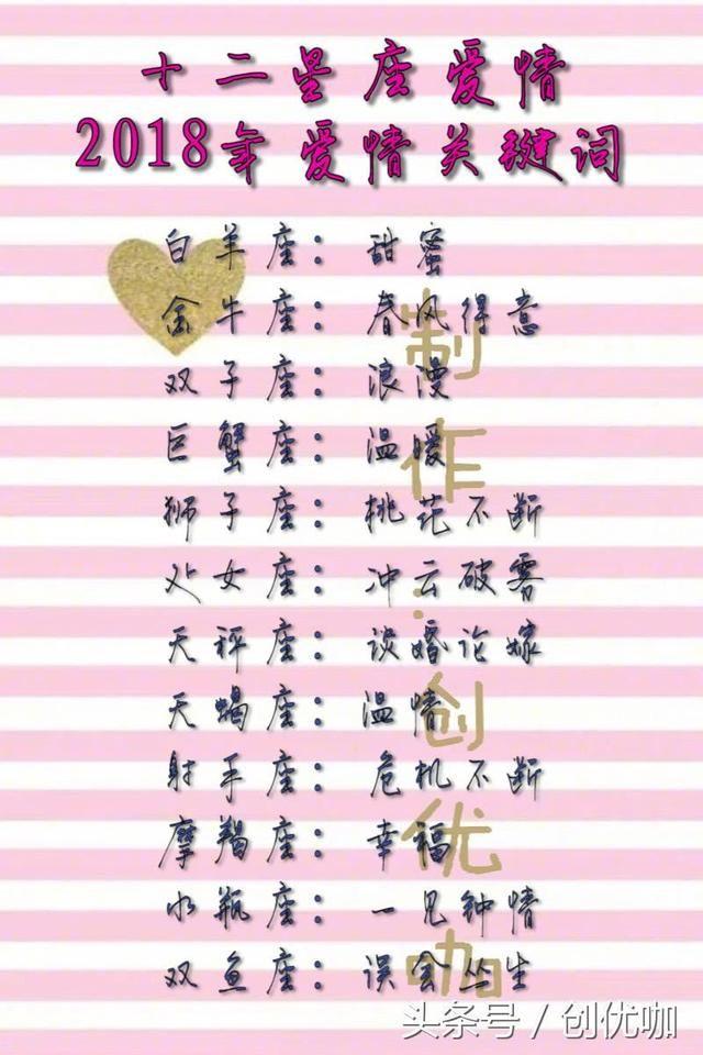 射手座;双子座最虐的配对是处女座和金牛座;十二星座最虐的星座配对可迈腾与福特金牛座图片