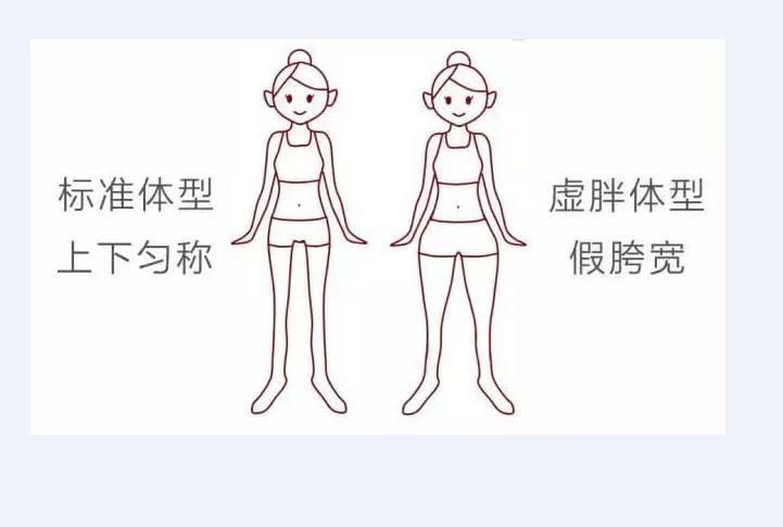 你不是真正的胖,坚持做这两个动作,就会瘦成小鸟腿!