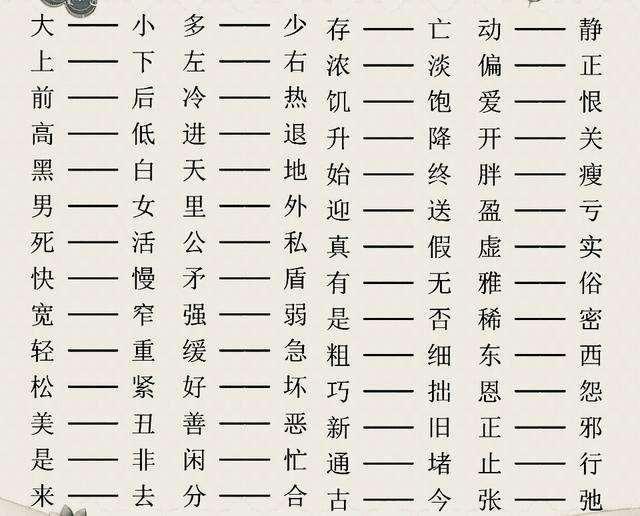 《楚凌岚学霸宝典》_713分清华女学霸:给小学生的9张图,挂墙上背!语文次次