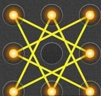 十二星座专属锁屏密码,双鱼座为爱而生,天蝎座一般人学不来!