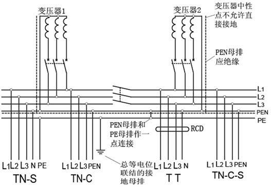 电路 电路图 电子 工程图 平面图 原理图 527_364