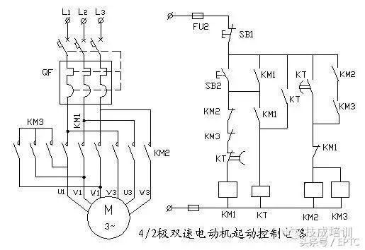 由于双速电动机定子绕组的接线原因,换极的同时应改变电源的相序.