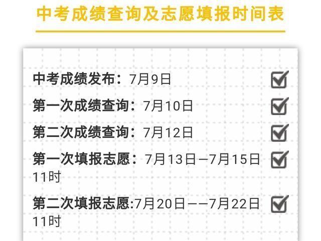 哈尔滨三历史高中全市解析分数线及重点录取高中会考年来详排名图片