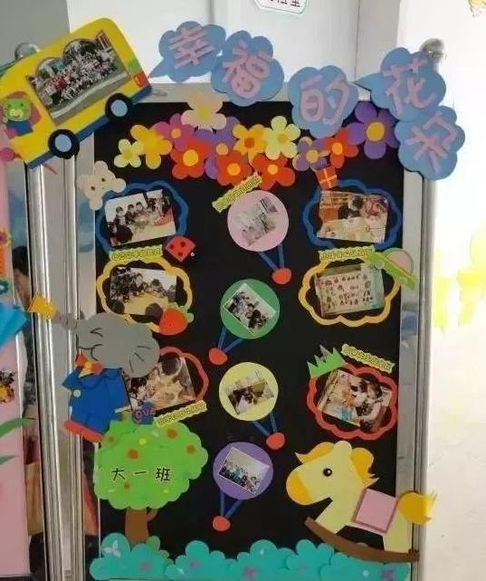 幼儿园创意展板,让孩子更加爱上幼儿园
