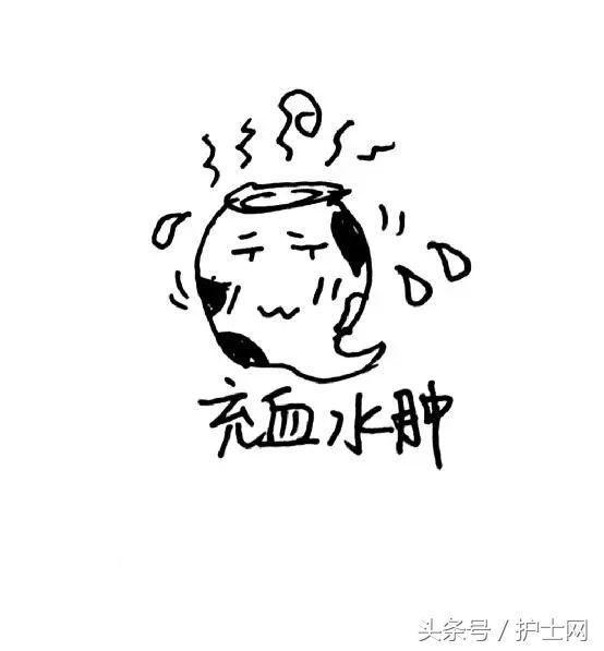 护士手绘萌萌哒漫画,告诉你得了急性阑尾炎怎么办