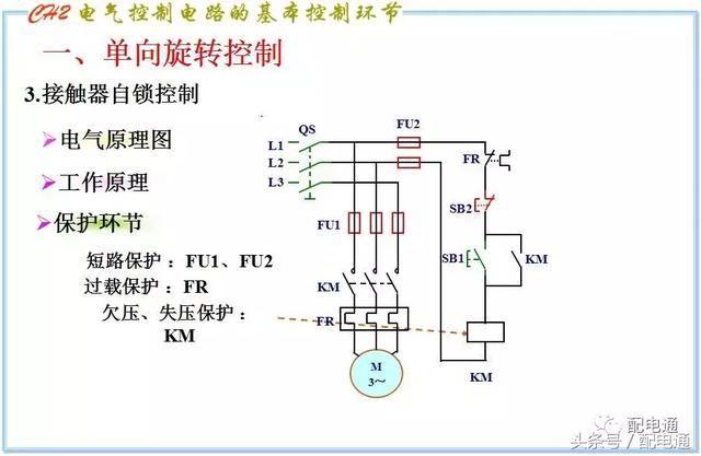 原理: 启动:按下起动按钮sb,接触器km线圈得电,km主触头闭合,电动机m