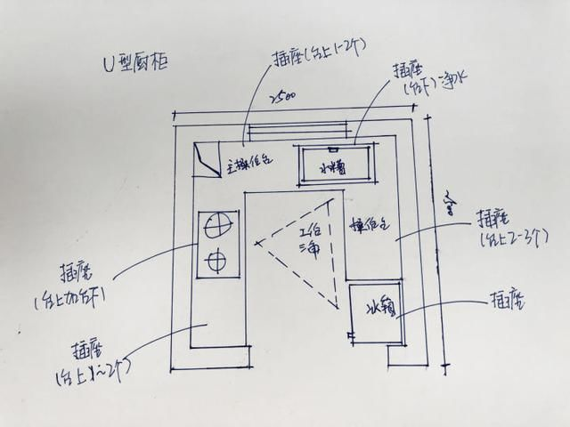 8张手绘图,包揽厨房装修尺寸设计 水电位置,出自38年金牌设计师