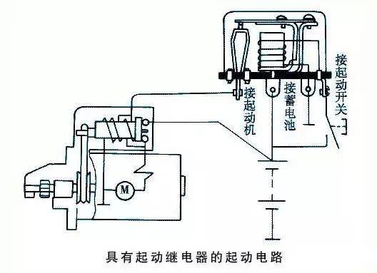 防止点火开关的早期损坏,有些起动机的控制电路中接有继电器.