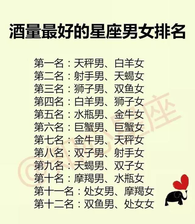 十二星座誰酒量最好_拼酒量_鄉村愛情王云好酒量