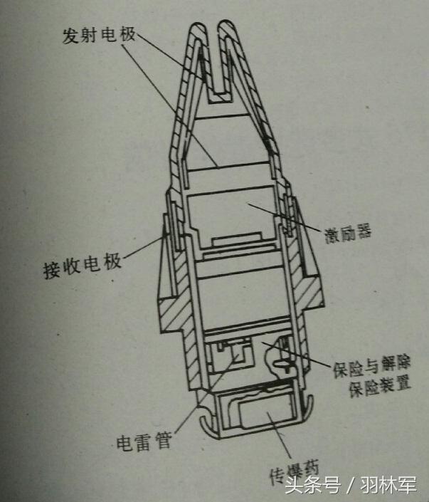 重新设计的电子时间引信和无线电引信也很快交付,这时重新生产的电-31