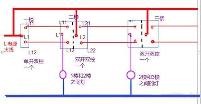 例如三个开关控制同一盏灯,就是在双控的基础上,把两个开关的连接线