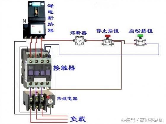 电动机控制电路分类