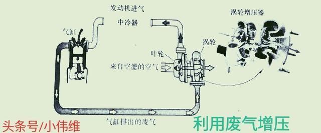 汽车修理继电器控制电路图