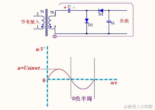 第二步 但是在实际电路当中,负载上的电流不过太大.