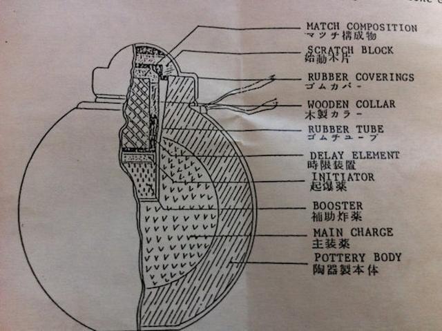 四式手榴弹构造图