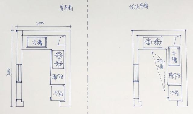 8张手绘图,包揽厨房装修尺寸设计+水电位置,出自38年金牌设计师