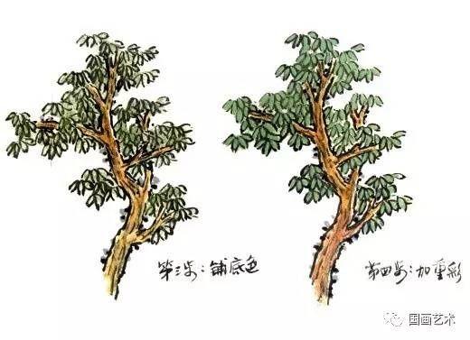 夹叶树画法之三:梧桐画法 一:水墨点叶:水墨山水画中的梧桐,只按勾皴