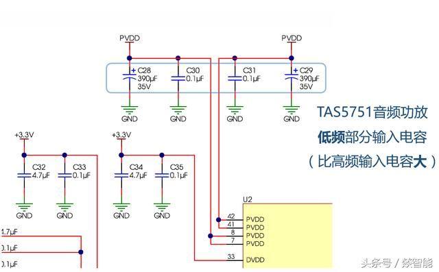 锂电池供电,带移动通信网络的设备,电源输出典型配置.