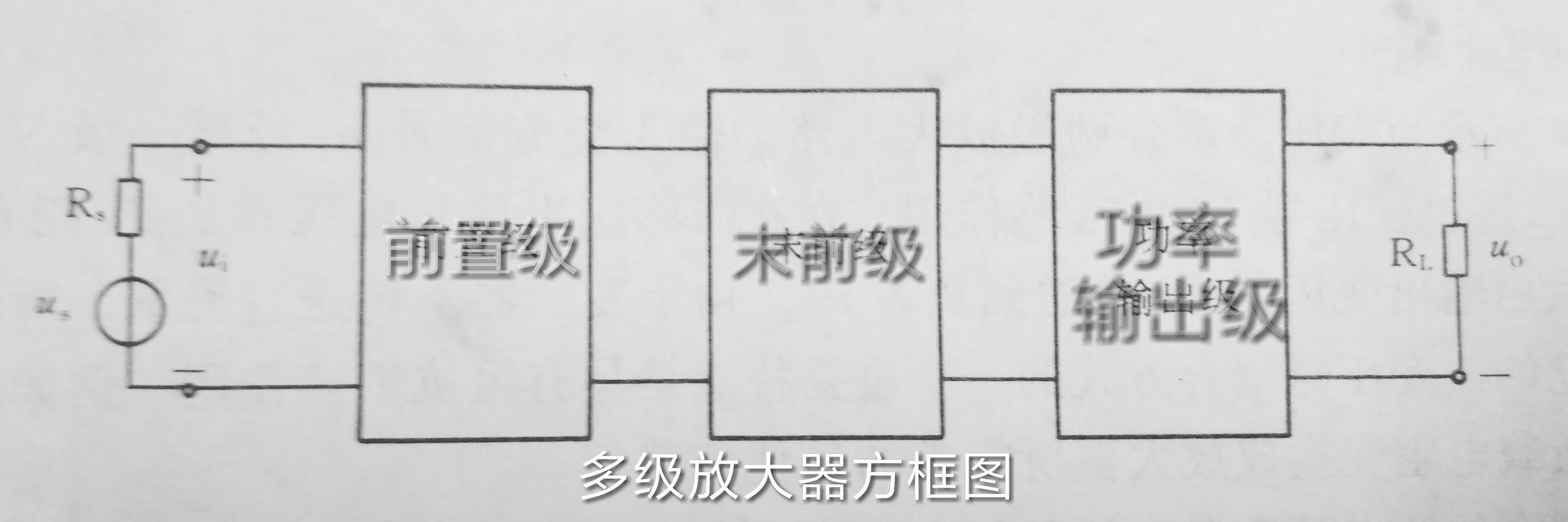阻容)把两个单级放大器连接起来,下图是两级阻容耦合放大电路 .