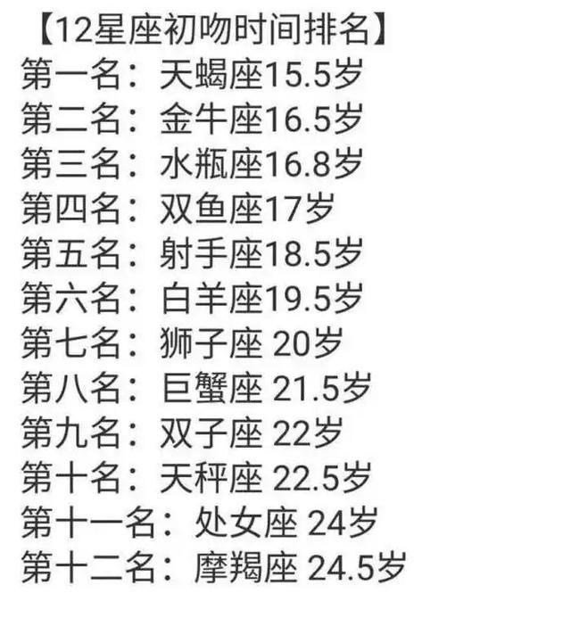 88星座劃分_12星座時間劃分_十二星座時間劃分