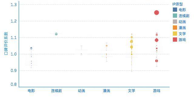 """北京文博会IP""""出海""""报告 中国元素成"""