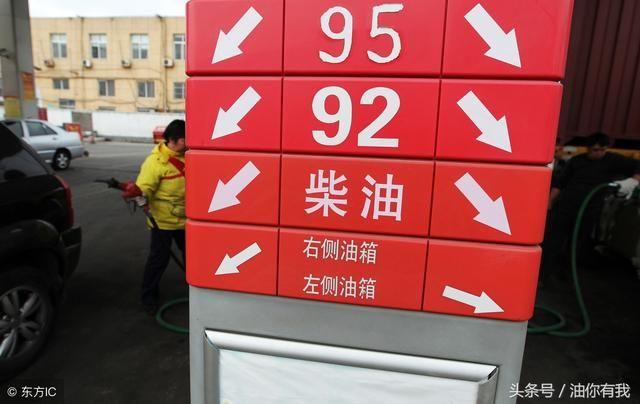 本轮成品油下调!为今年最大降幅~消费者出行成本再次降低!
