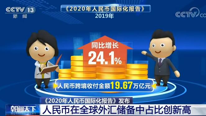 《2020年人民币国际化报告》发布:人民币在全球外汇储备中占比创新高