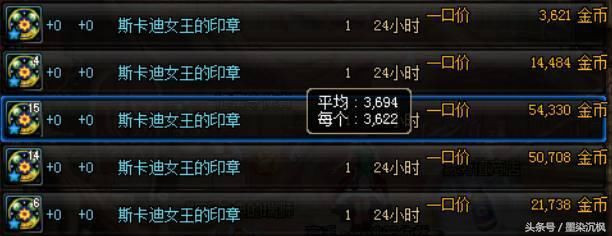 DNF:6.19号平民玩家需要提前准这4种材料 以