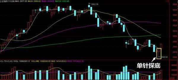 如果买到一夜情过夜即涨,立马就是大牛股 股票