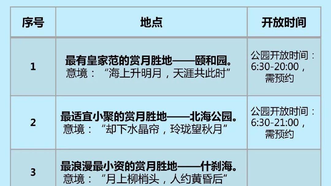 北京这10处今晚最美!2020中秋赏月指南来了——