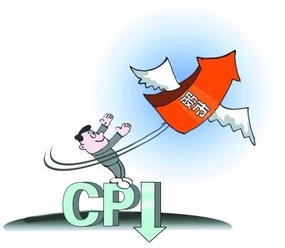 张尧浠:宏观经济指标CPI是如何影响股票市场的