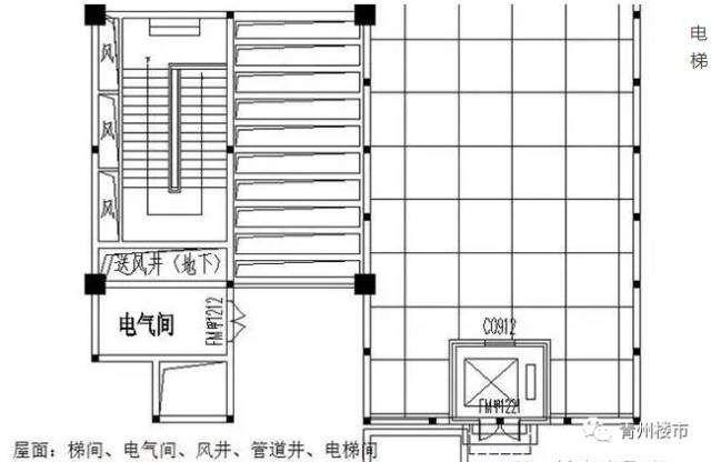 建筑面积、套内面积、实用面积、公摊面积到底什么鬼?