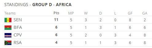 世界杯首秀就爆出惊天冷门!非洲神队曾让亨利伊布断梦