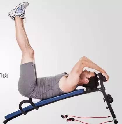 健身房练腹肌怎么练最有效