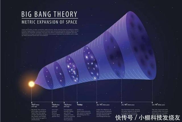 """中国""""悟空""""号的发现直接将宇宙观推到,甚至动摇人们宗教信仰!"""