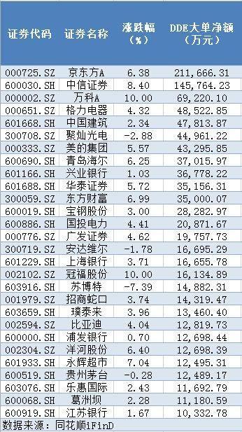 刚刚20点30分,中国股市宣布重大利空,周三A股将迎来血腥变盘